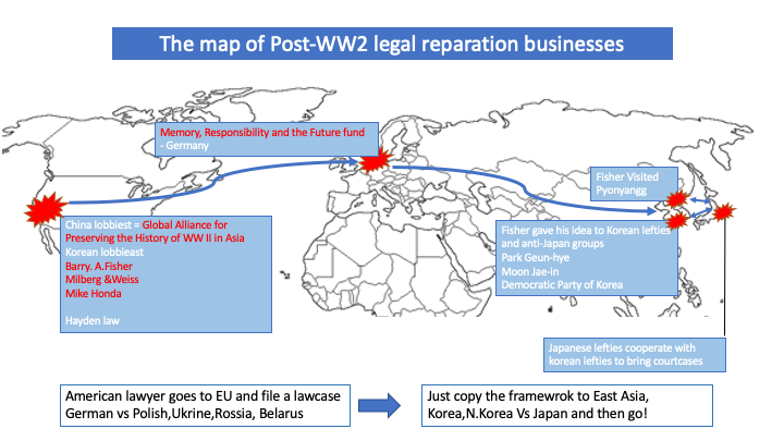 Post WW2 Legal Reparation business: Connection of leftist lawyers